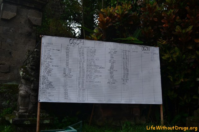 Балийский новый год - традиции Бали..